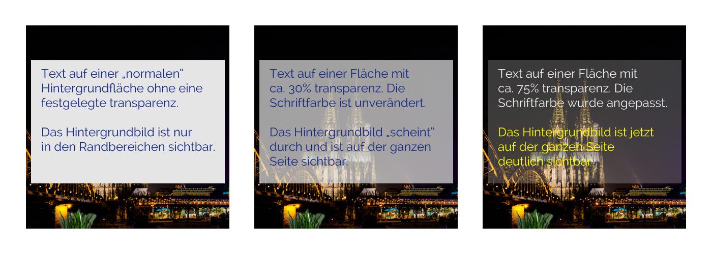 Hintergrundbilder und transparente Textfelder kombinieren